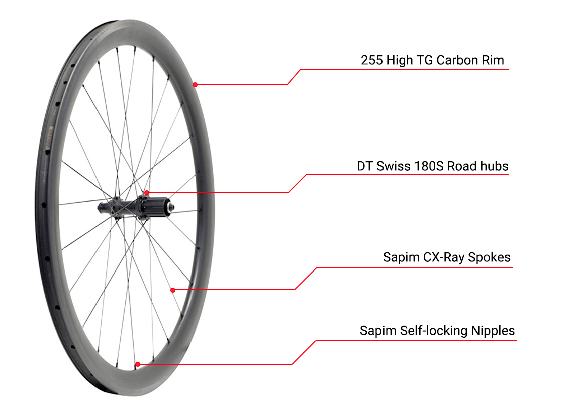 rim brake carbon road wheel with DT Swiss 180S hubs